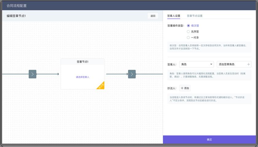 电子合同管理系统流程化